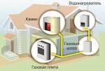 Арматура для автономного отопления сжиженным газом